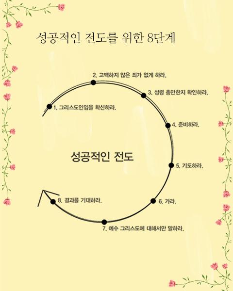 성공적인-전도를-위한-8단계.jpg